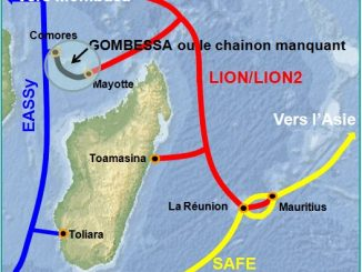 Cable sous marin Madagascar